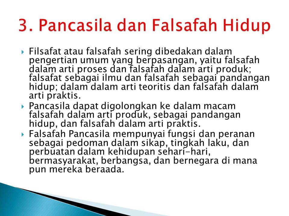 3. Pancasila dan Falsafah Hidup