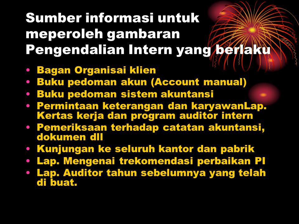 Sumber informasi untuk meperoleh gambaran Pengendalian Intern yang berlaku