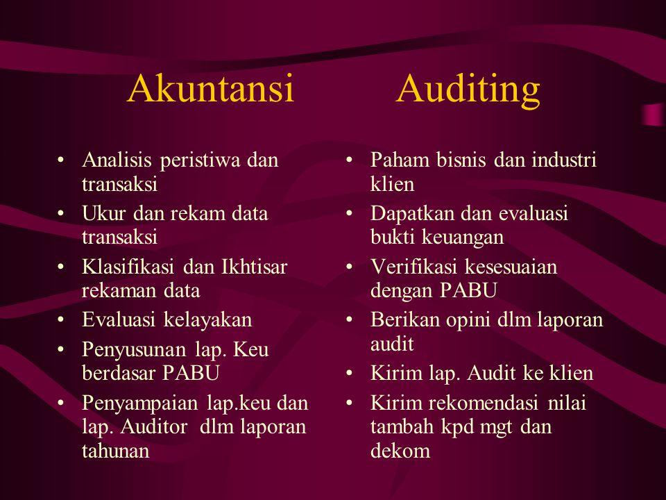 Akuntansi Auditing Analisis peristiwa dan transaksi