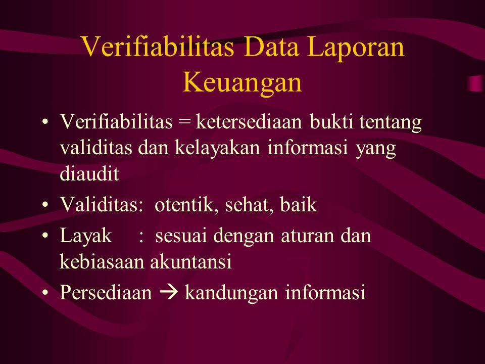 Verifiabilitas Data Laporan Keuangan