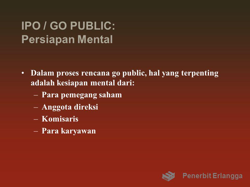 IPO / GO PUBLIC: Persiapan Mental