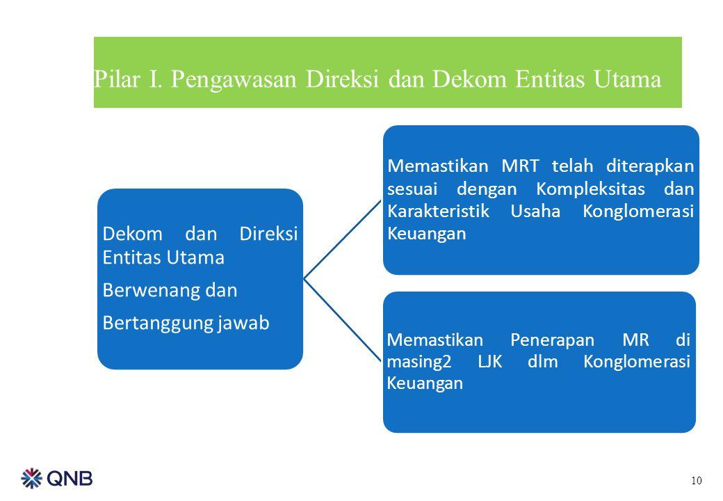 Pilar I. Pengawasan Direksi dan Dekom Entitas Utama