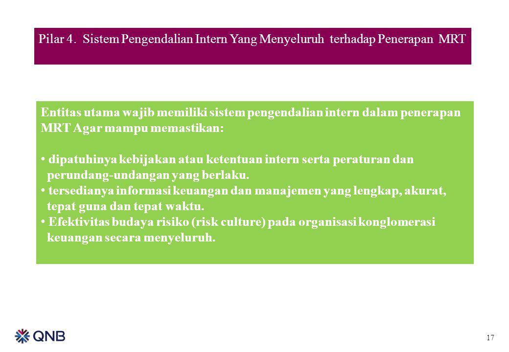 Pilar 4. Sistem Pengendalian Intern Yang Menyeluruh terhadap Penerapan MRT