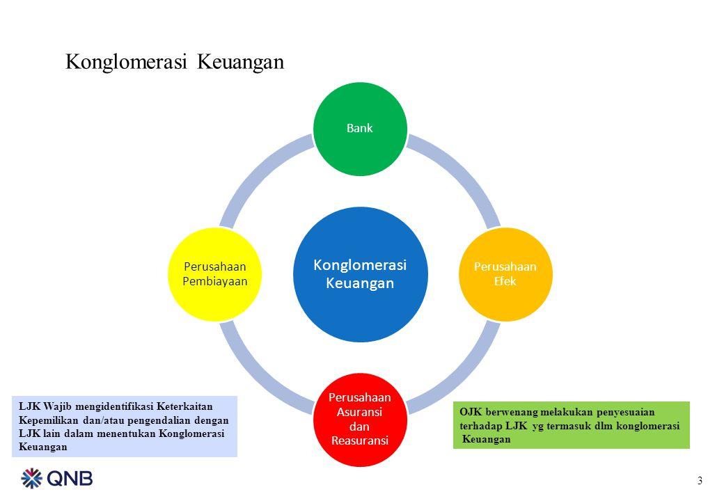 Konglomerasi Keuangan