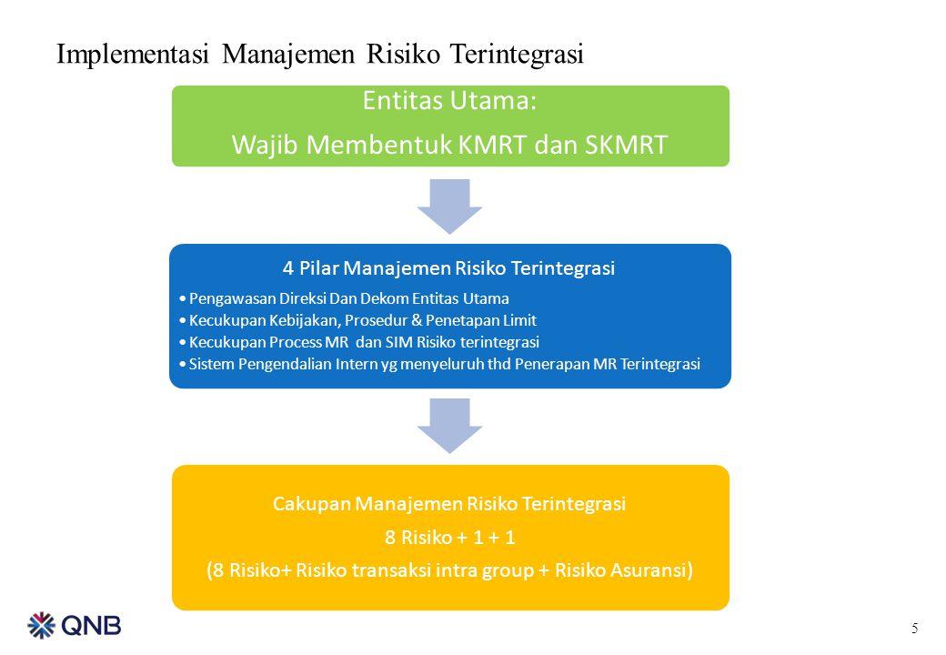 Implementasi Manajemen Risiko Terintegrasi