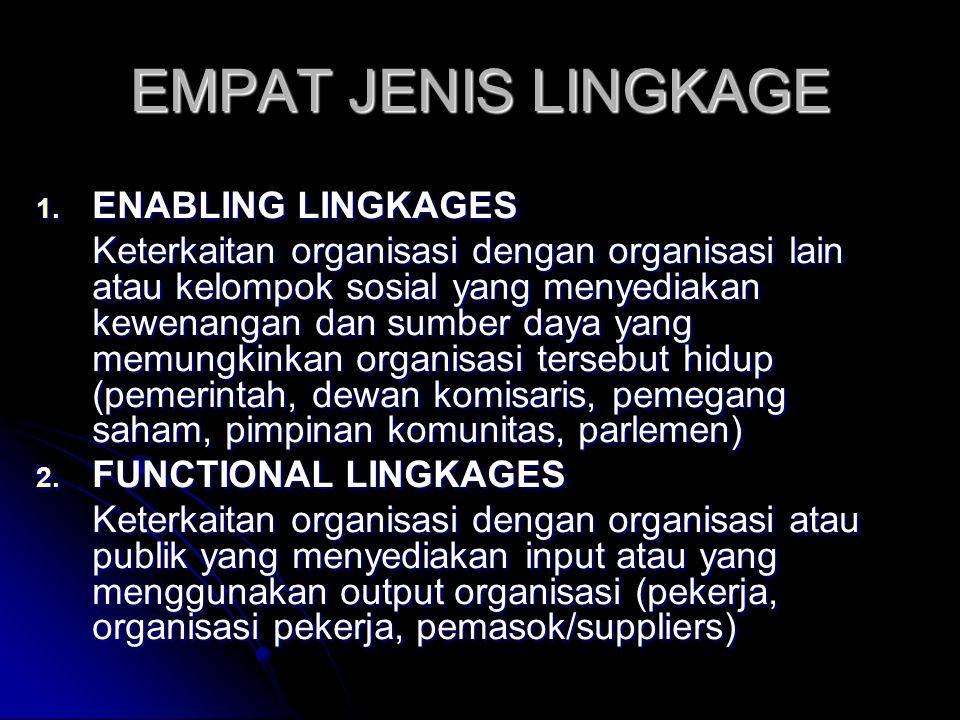 EMPAT JENIS LINGKAGE ENABLING LINGKAGES