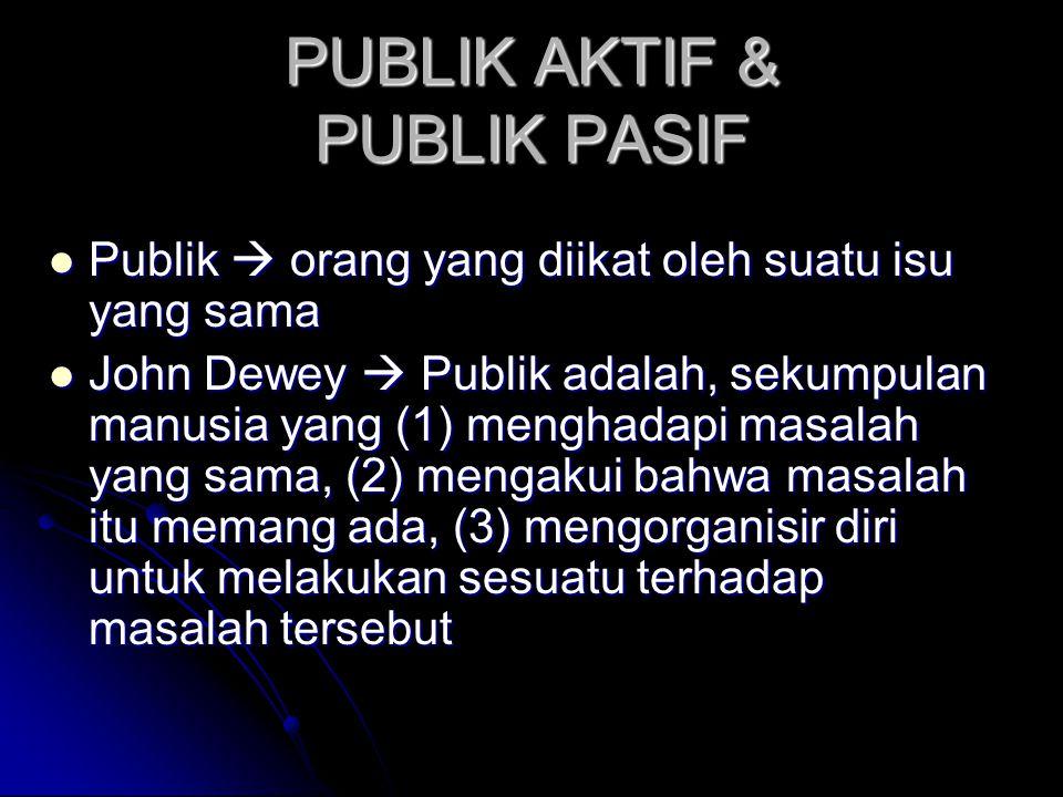 PUBLIK AKTIF & PUBLIK PASIF