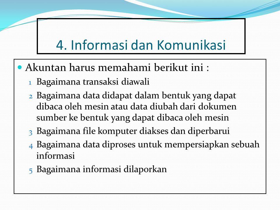 4. Informasi dan Komunikasi