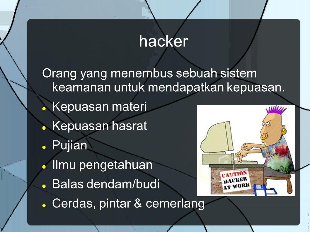 hacker Orang yang menembus sebuah sistem keamanan untuk mendapatkan kepuasan. Kepuasan materi. Kepuasan hasrat.