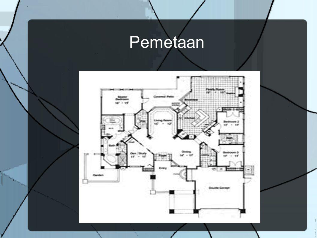 Pemetaan