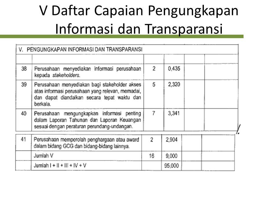 V Daftar Capaian Pengungkapan Informasi dan Transparansi