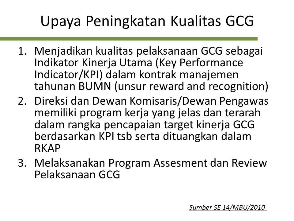 Upaya Peningkatan Kualitas GCG