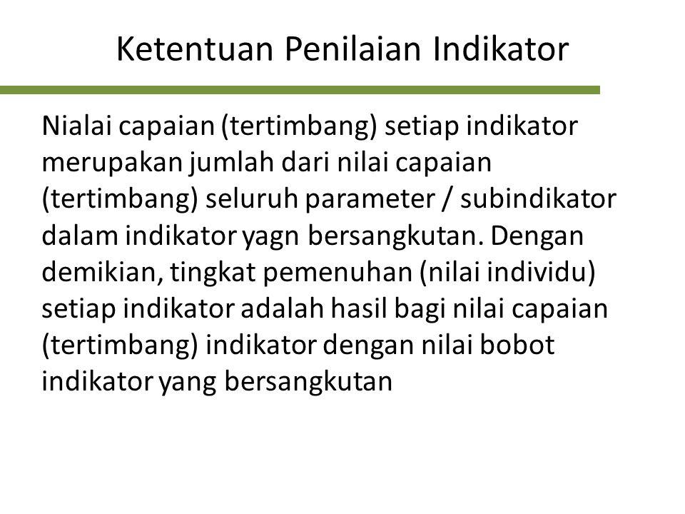 Ketentuan Penilaian Indikator