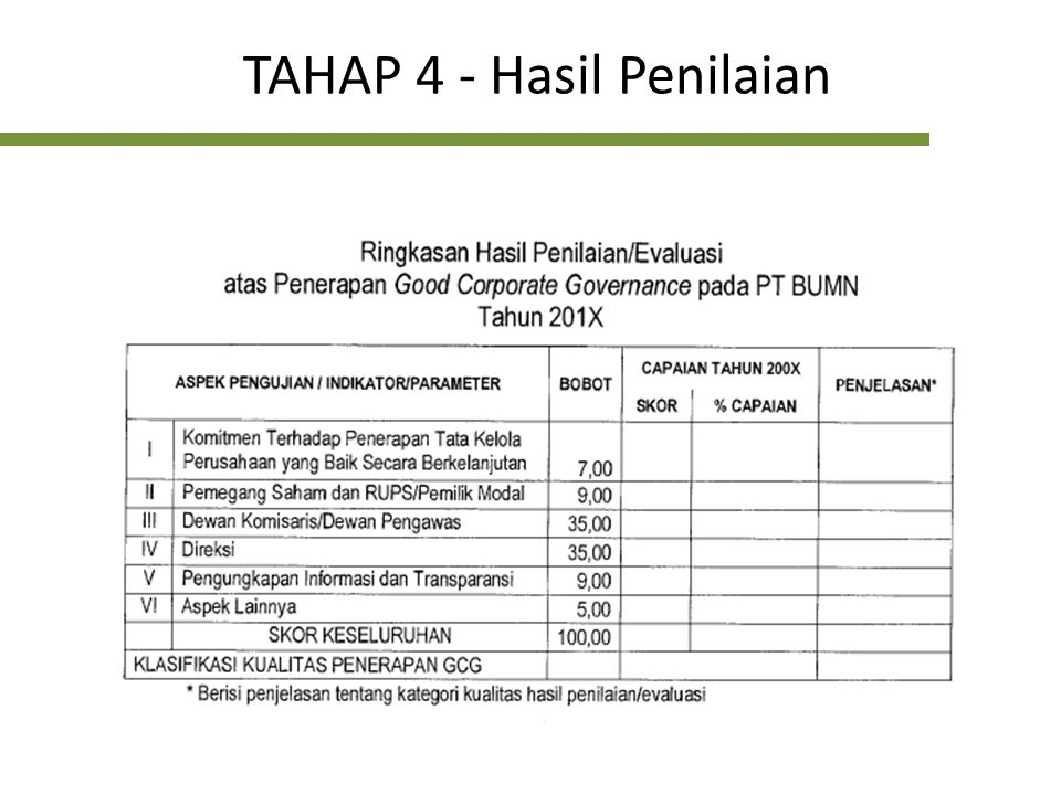 TAHAP 4 - Hasil Penilaian