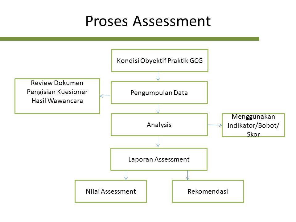 Proses Assessment Kondisi Obyektif Praktik GCG Review Dokumen