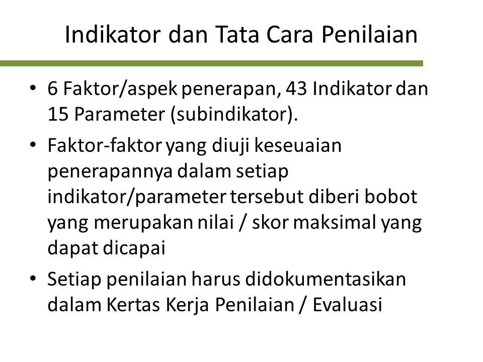 Indikator dan Tata Cara Penilaian