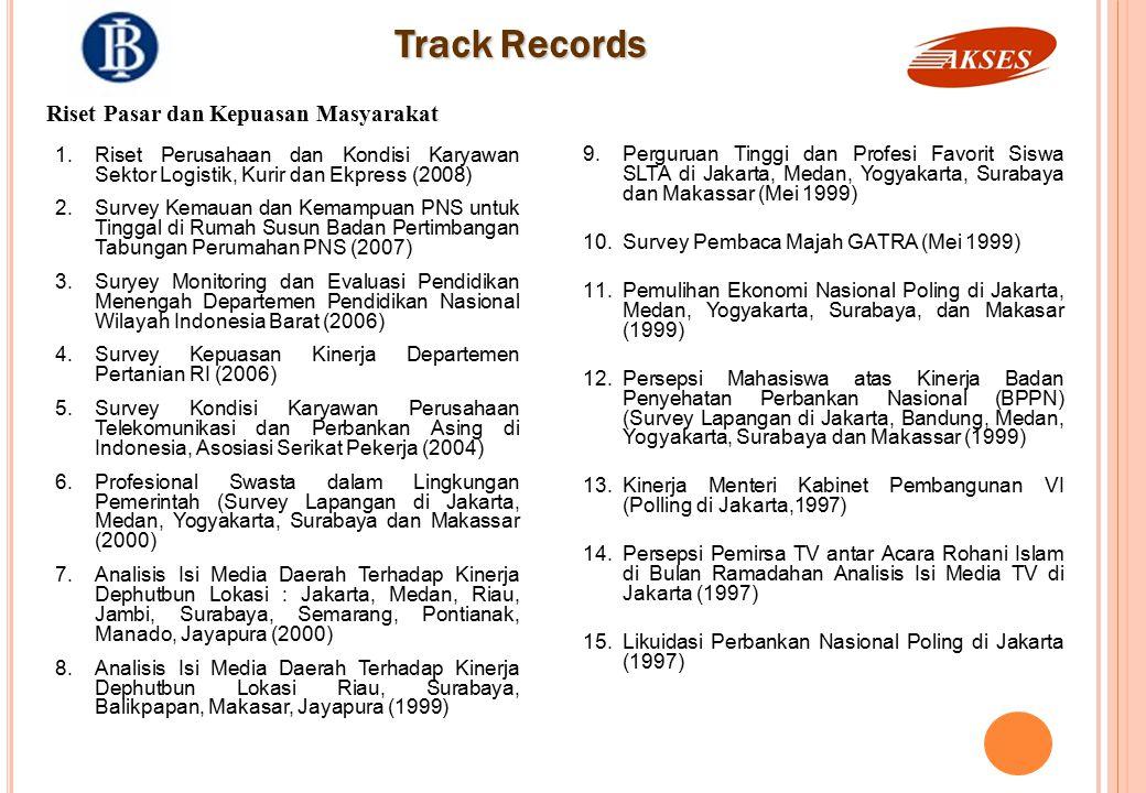 Track Records Riset Pasar dan Kepuasan Masyarakat