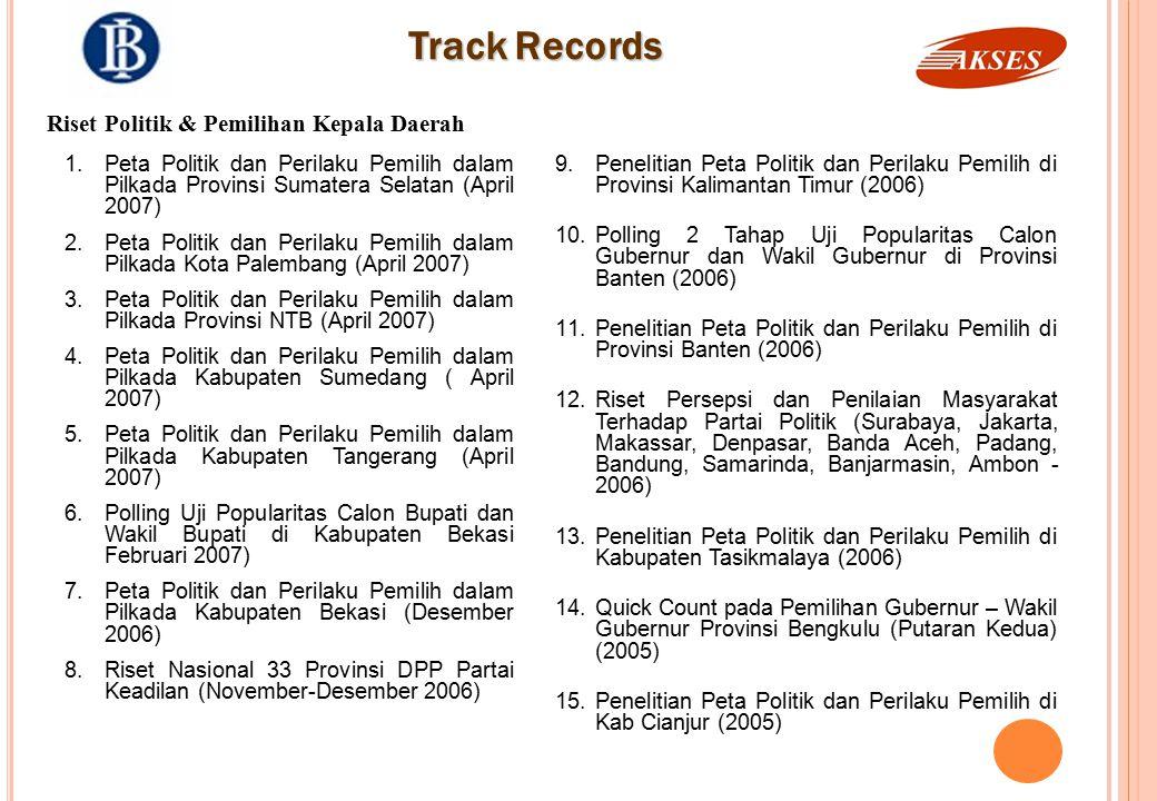Track Records Riset Politik & Pemilihan Kepala Daerah