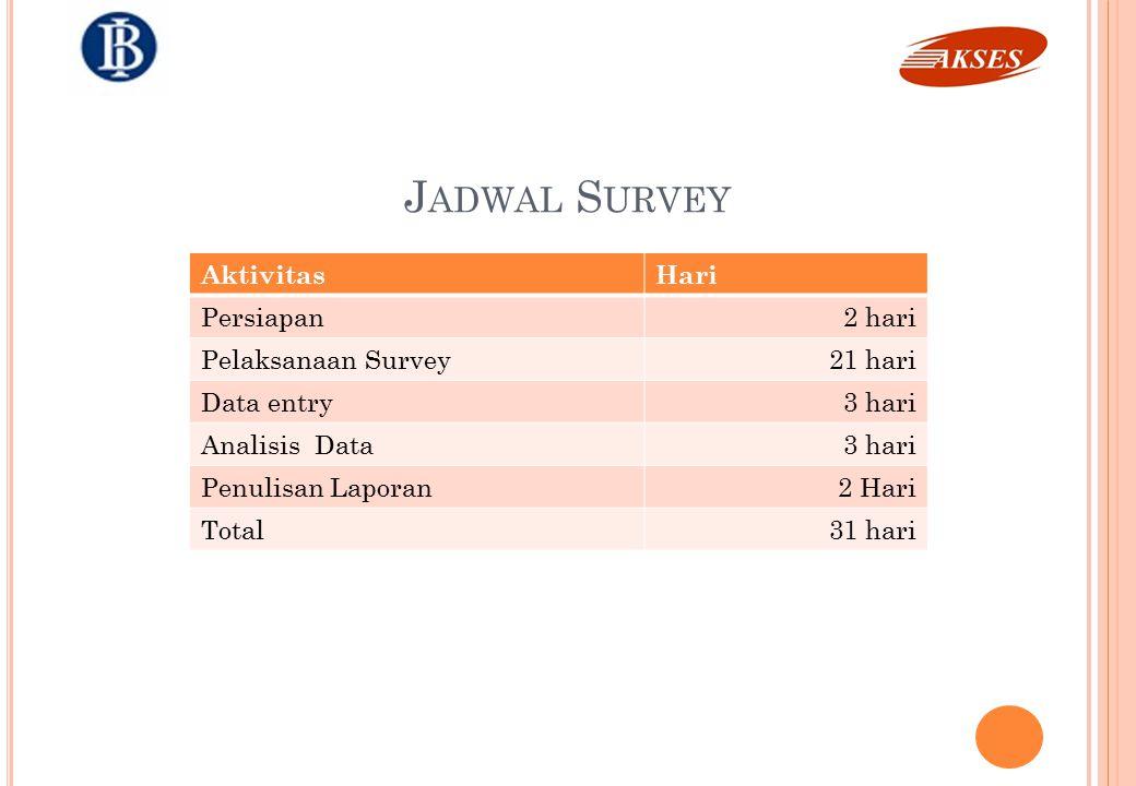 Jadwal Survey Aktivitas Hari Persiapan 2 hari Pelaksanaan Survey