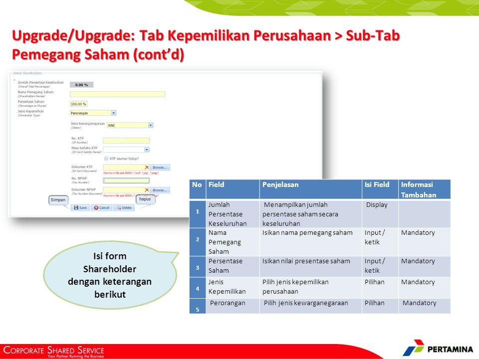 Upgrade/Upgrade: Tab Kepemilikan Perusahaan > Sub-Tab Komisaris