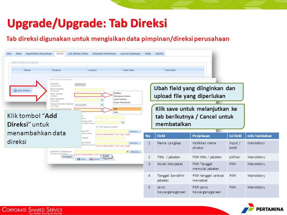 Isi Form Sub Bidang usaha dan klik icon Add Sub bidang Usaha