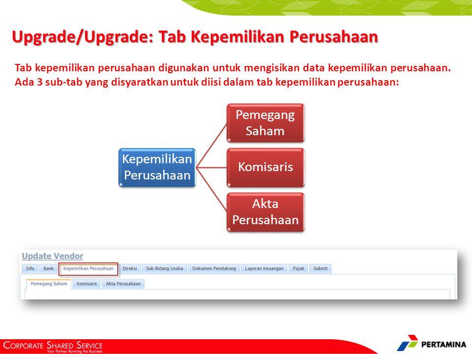 Upgrade/Upgrade: Tab Kepemilikan Perusahaan > Sub-Tab Pemegang Saham