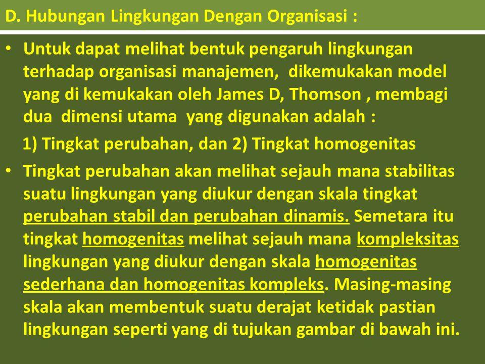 D. Hubungan Lingkungan Dengan Organisasi :