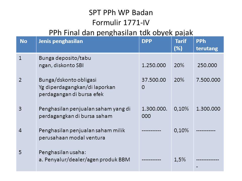 SPT PPh WP Badan Formulir 1771-IV PPh Final dan penghasilan tdk obyek pajak