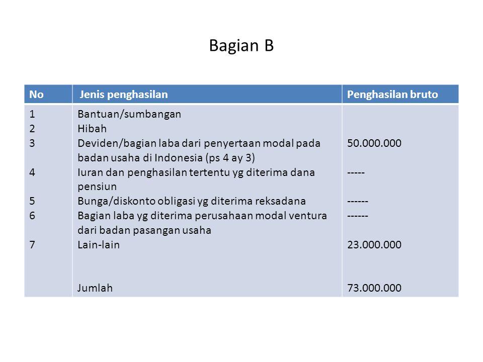 Bagian B No Jenis penghasilan Penghasilan bruto 1 2 3 4 5 6 7