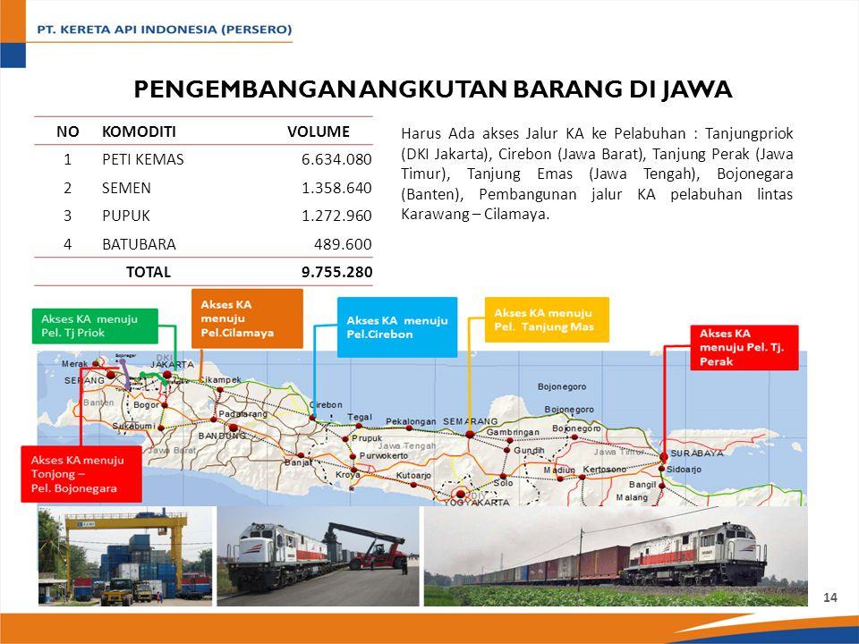Pengembangan angkutan barang di jawa