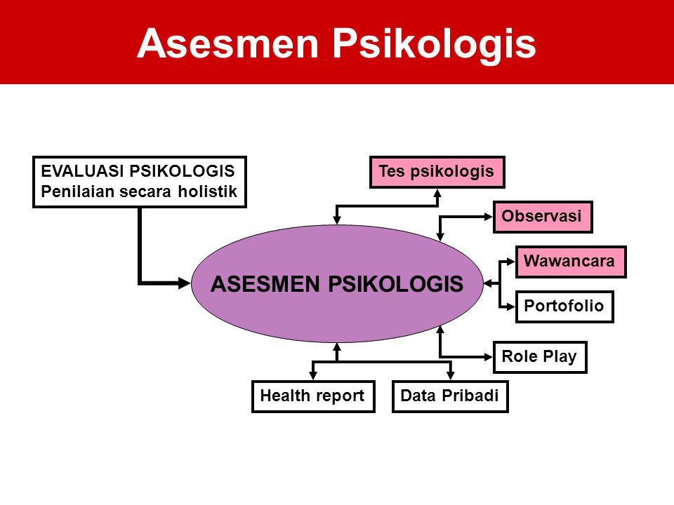 Asesmen Psikologis ASESMEN PSIKOLOGIS EVALUASI PSIKOLOGIS