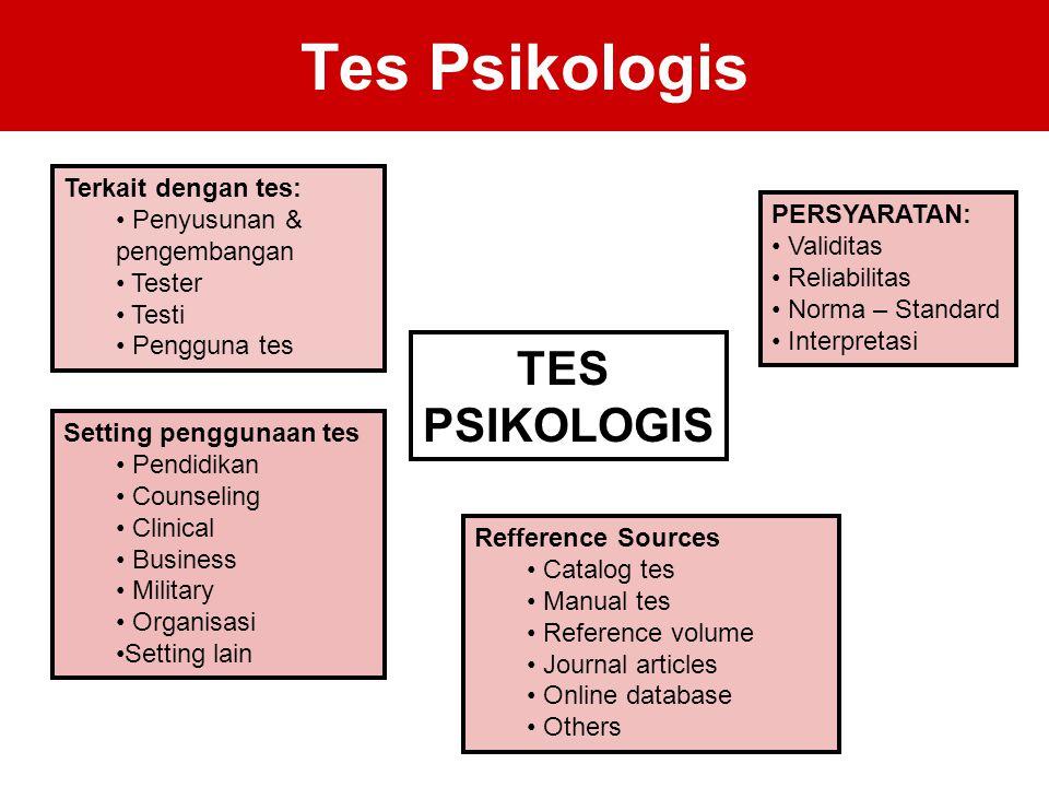 Tes Psikologis TES PSIKOLOGIS Terkait dengan tes: