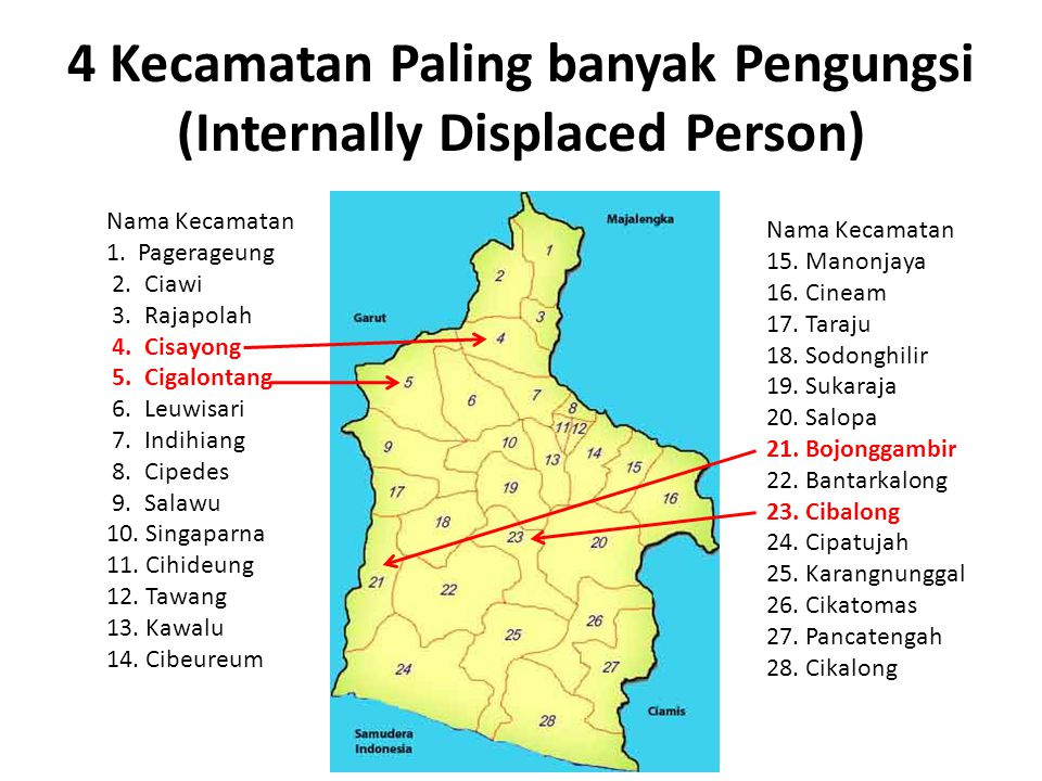 4 Kecamatan Paling banyak Pengungsi (Internally Displaced Person)
