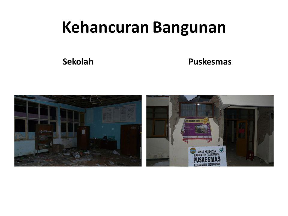 Kehancuran Bangunan Sekolah Puskesmas