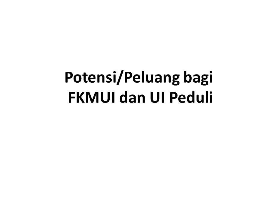 Potensi/Peluang bagi FKMUI dan UI Peduli