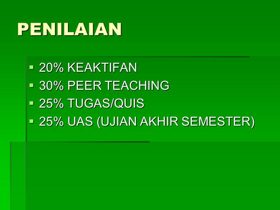 PENILAIAN 20% KEAKTIFAN 30% PEER TEACHING 25% TUGAS/QUIS