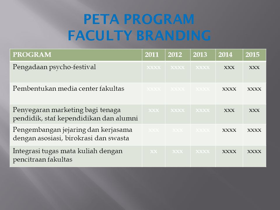 PETA PROGRAM FACULTY BRANDING