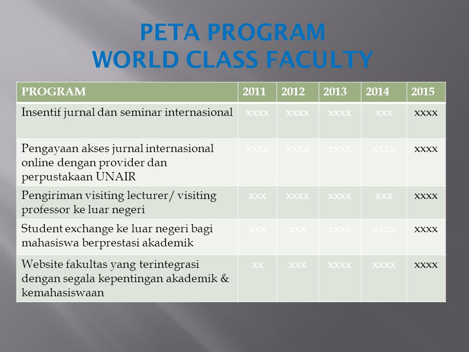 PETA PROGRAM WORLD CLASS FACULTY