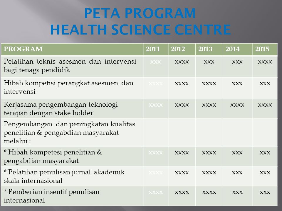 PETA PROGRAM HEALTH SCIENCE CENTRE