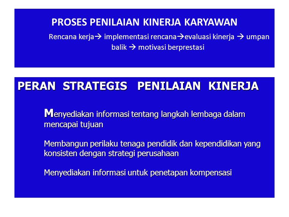 PROSES PENILAIAN KINERJA KARYAWAN Rencana kerja implementasi rencanaevaluasi kinerja  umpan balik  motivasi berprestasi