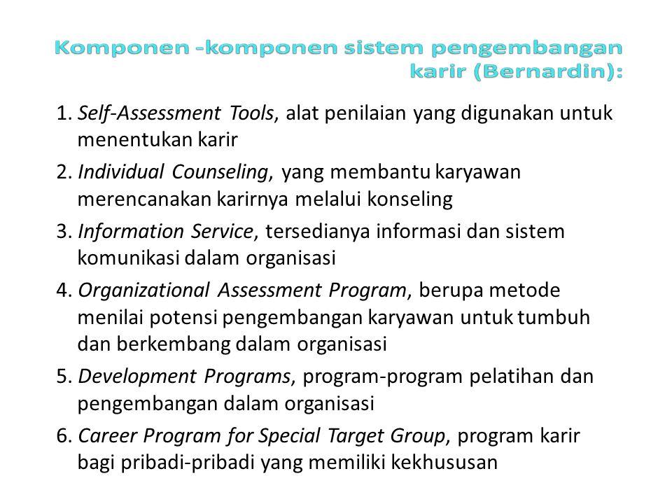 5 1. Self-Assessment Tools, alat penilaian yang digunakan untuk menentukan karir.