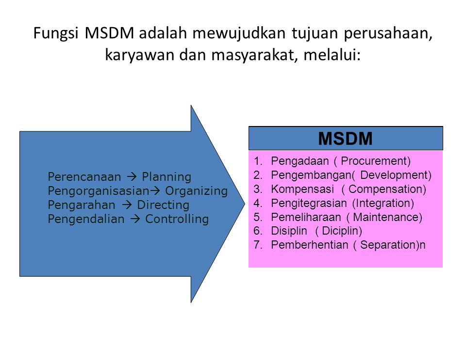 Fungsi MSDM adalah mewujudkan tujuan perusahaan, karyawan dan masyarakat, melalui: