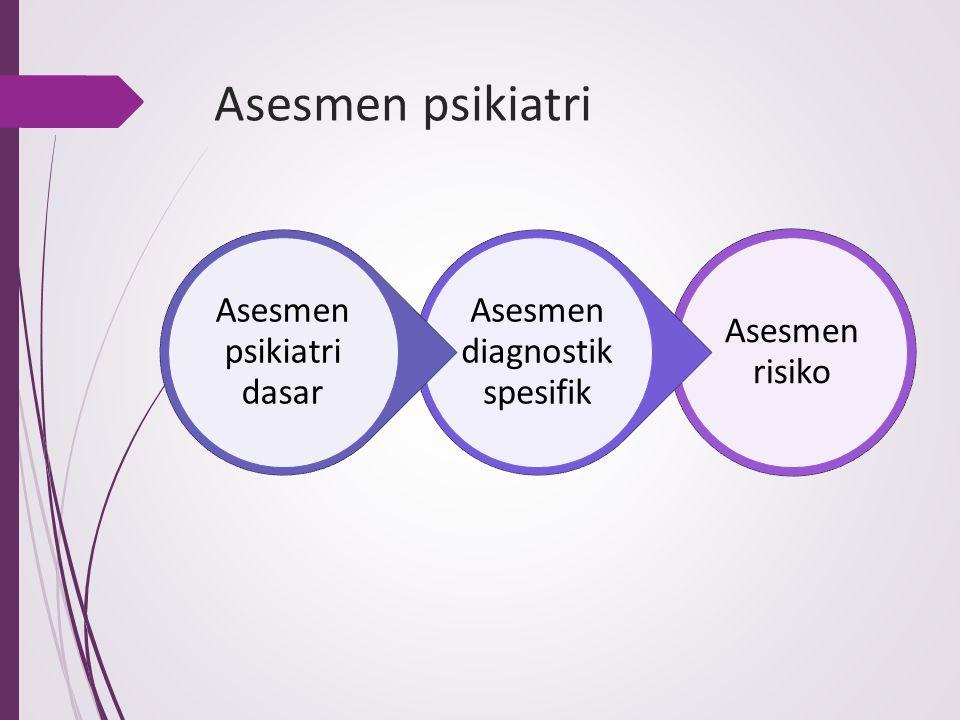 Asesmen psikiatri Asesmen diagnostik spesifik Asesmen psikiatri dasar