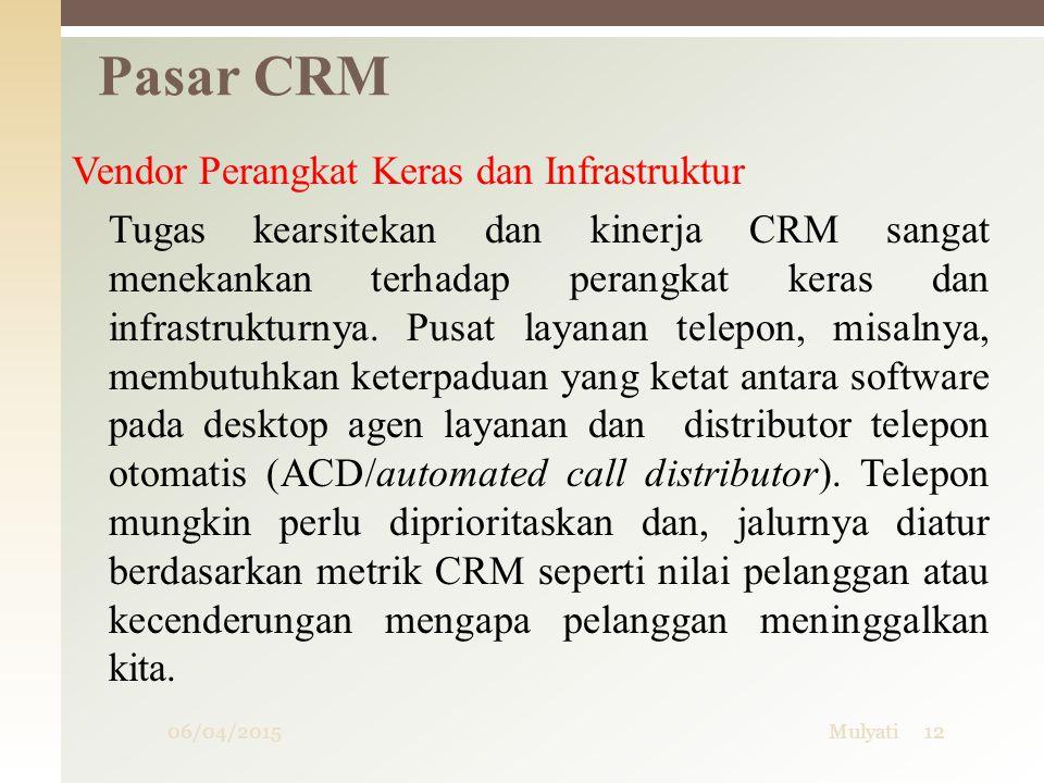Pasar CRM Vendor Perangkat Keras dan Infrastruktur