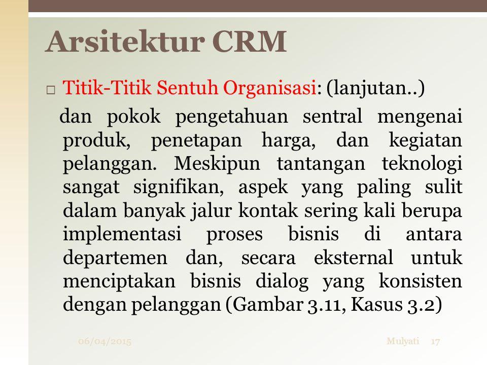 Arsitektur CRM Titik-Titik Sentuh Organisasi: (lanjutan..)