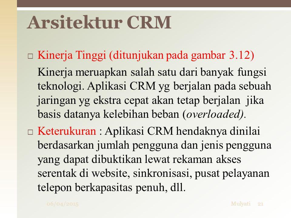 Arsitektur CRM Kinerja Tinggi (ditunjukan pada gambar 3.12)