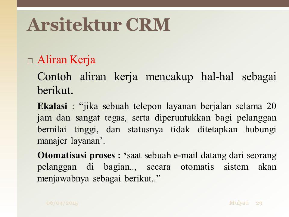 Arsitektur CRM Aliran Kerja