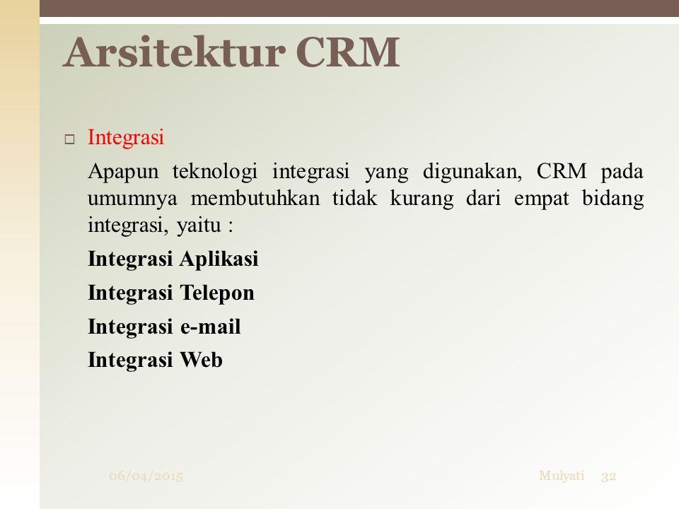 Arsitektur CRM Integrasi