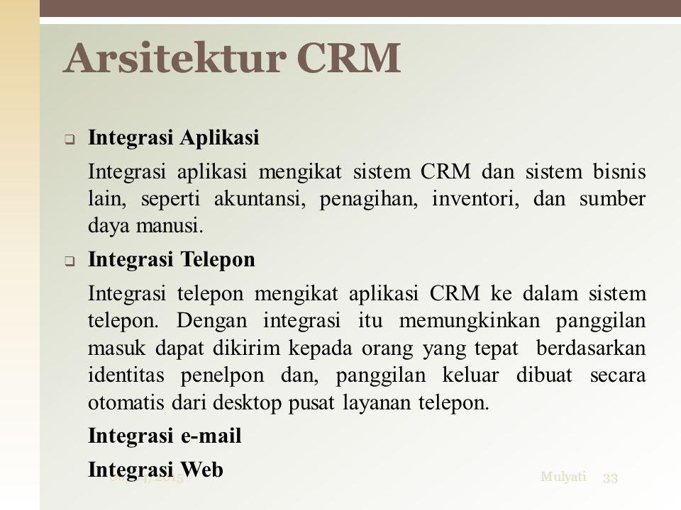 Arsitektur CRM Integrasi Aplikasi