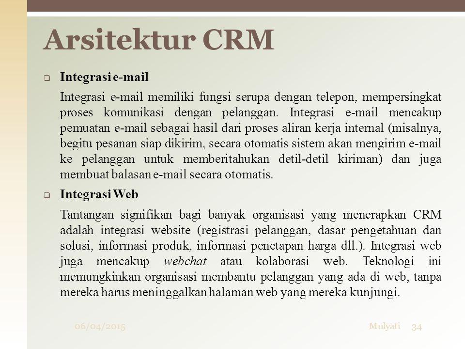 Arsitektur CRM Integrasi e-mail